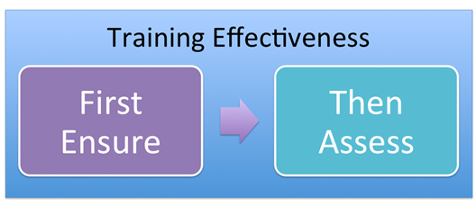 Training Effectiveness – a Quality by Design Approach - Life